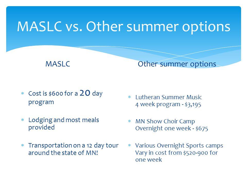 MASLC vs.