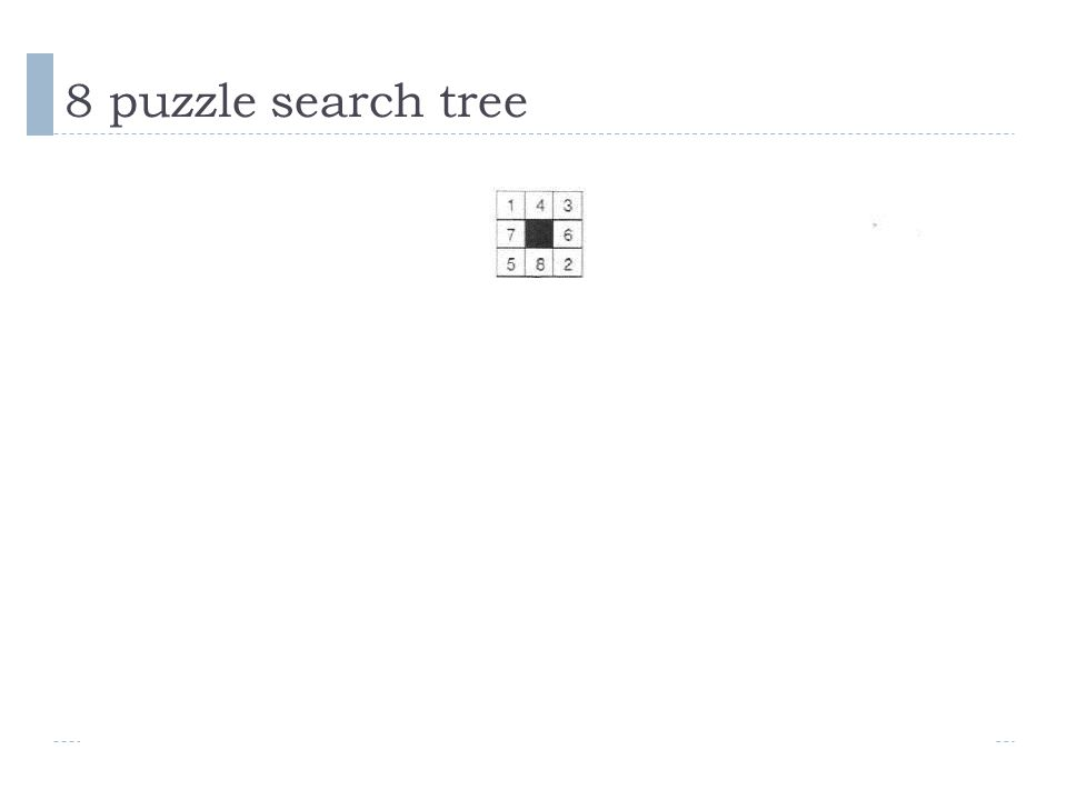 8 puzzle search tree
