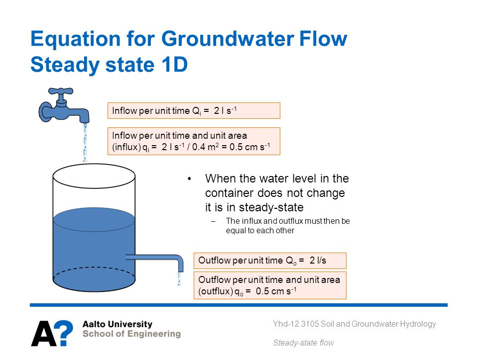 Yhd-12.3105 Soil and Groundwater Hydrology Steady-state flow Equation for Groundwater Flow Steady state 1D Inflow per unit time Q i = 2 l s -1 Outflow