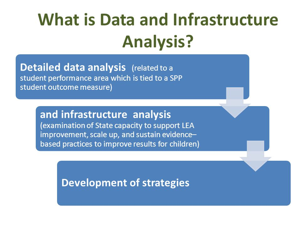 Infrastructure Analysis Results High Influence Investments (tools in our tool belt) – Statewide Systems of Support Direct intervention in schools Partnered with higher education Coordinated statewide and across RIDE Social & Emotional Learning (SEL) – Multi-Tiered Systems of Support (MTSS) State Personnel Development Grant through 2017 Currently in 12 schools (starting Fall 2014) Federal Grant and Part B funds Proven research based practice – National Center for Intensive Intervention (NCII) Targeted support in three districts Data driven decision-making Will end but lessons learned integrated into MTSS