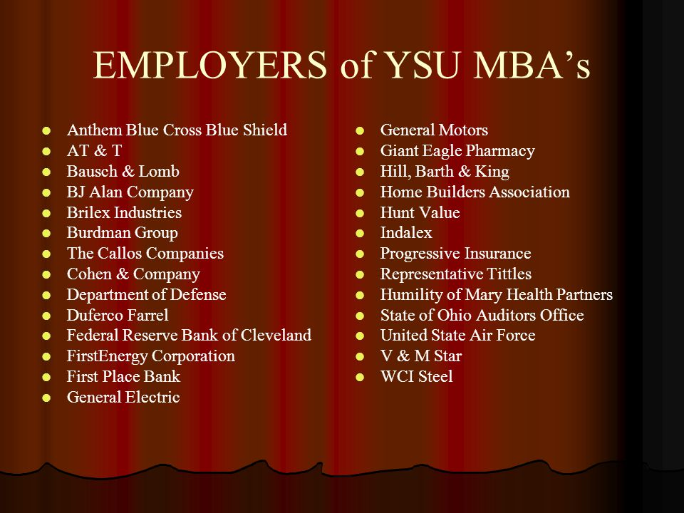 EMPLOYERS of YSU MBA's Anthem Blue Cross Blue Shield AT & T Bausch & Lomb BJ Alan Company Brilex Industries Burdman Group The Callos Companies Cohen & Company Department of Defense Duferco Farrel Federal Reserve Bank of Cleveland FirstEnergy Corporation First Place Bank General Electric General Motors Giant Eagle Pharmacy Hill, Barth & King Home Builders Association Hunt Value Indalex Progressive Insurance Representative Tittles Humility of Mary Health Partners State of Ohio Auditors Office United State Air Force V & M Star WCI Steel