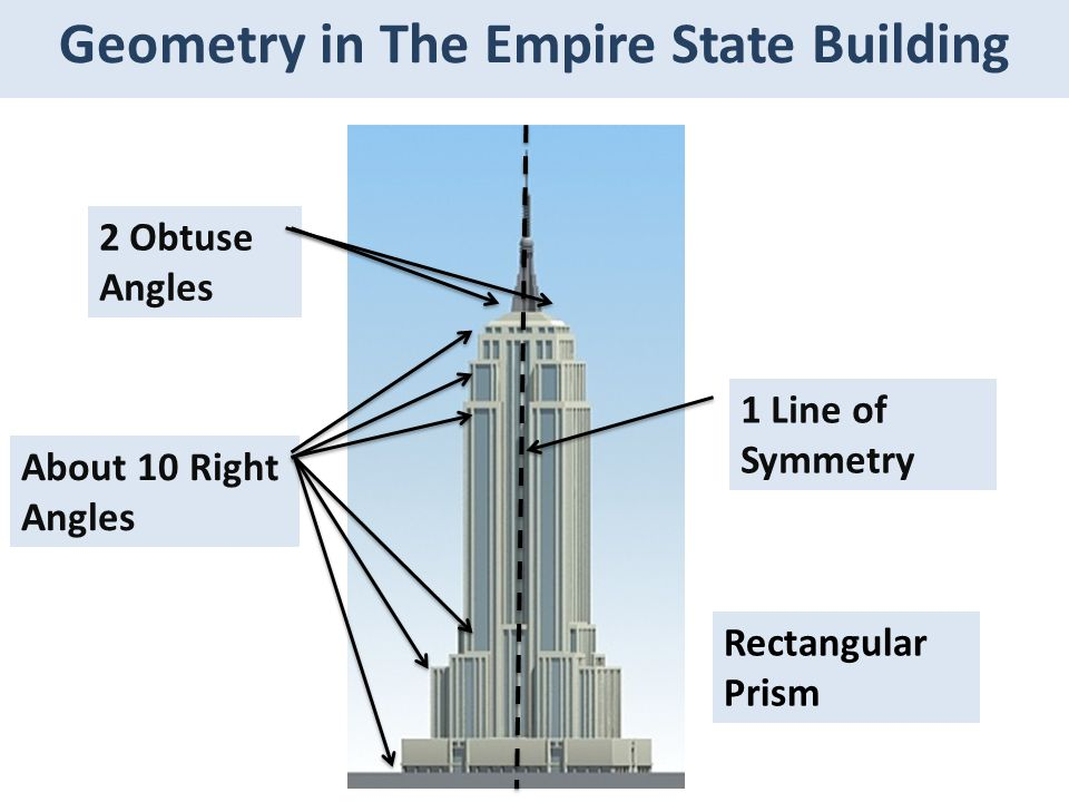 Geometry in The Empire State Building 2 Obtuse Angles About 10 Right Angles 1 Line of Symmetry Rectangular Prism