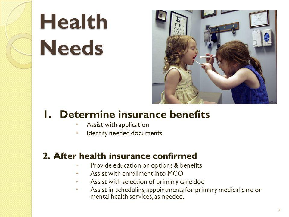 Health Needs 1.