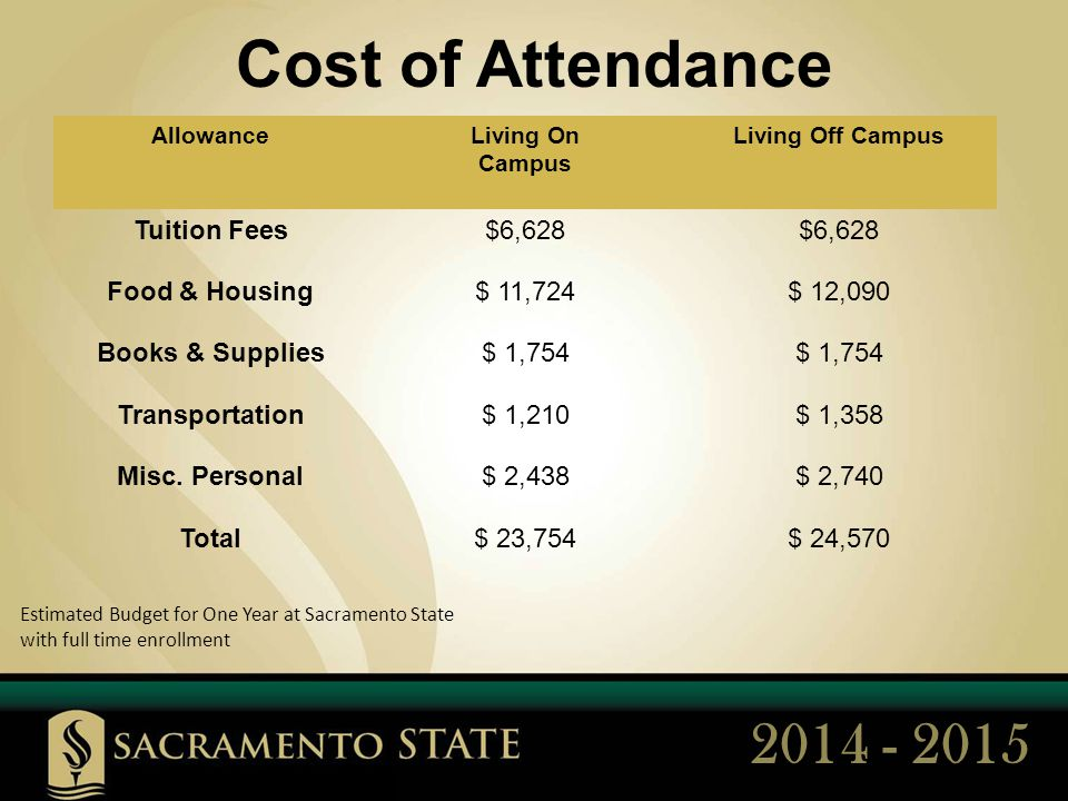 Cost of Attendance Estimated Budget for One Year at Sacramento State with full time enrollment AllowanceLiving On Campus Living Off Campus Tuition Fees$6,628 Food & Housing$ 11,724$ 12,090 Books & Supplies$ 1,754 Transportation$ 1,210$ 1,358 Misc.
