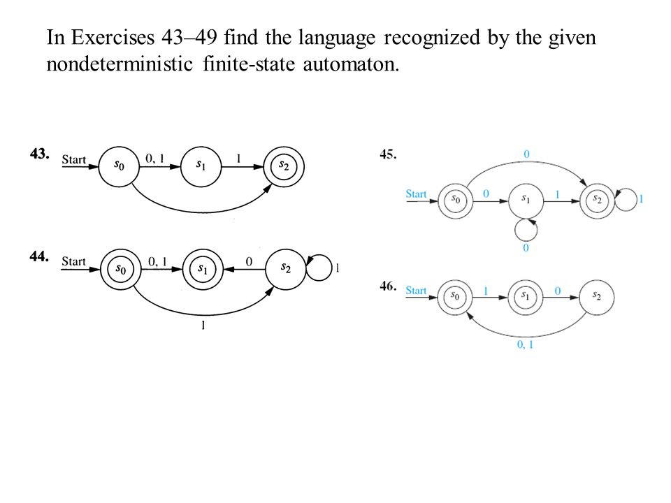 In Exercises 43–49 find the language recognized by the given nondeterministic finite-state automaton.