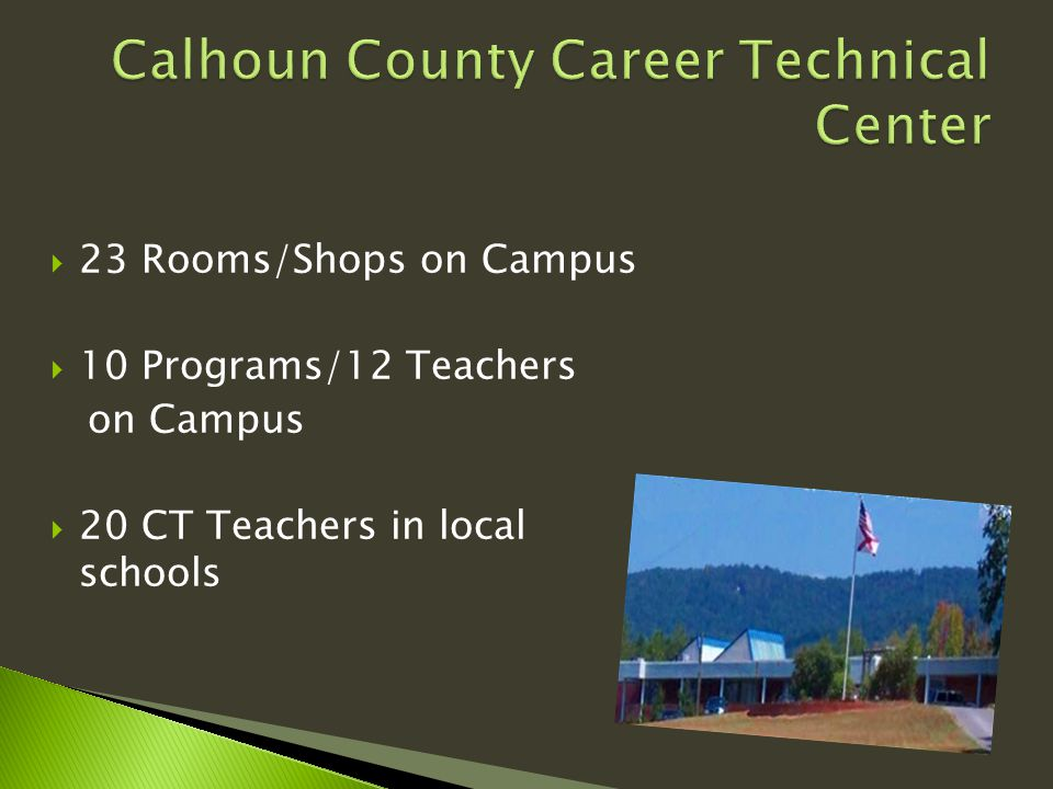  23 Rooms/Shops on Campus  10 Programs/12 Teachers on Campus  20 CT Teachers in local schools