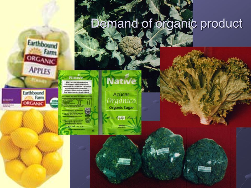Demand of organic product