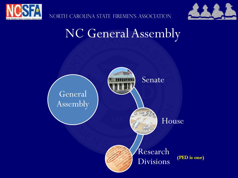 NC General Assembly General Assembly Senate House Research Divisions (PED is one)