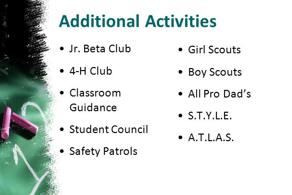 Additional Activities Jr. Beta Club 4-H Club Classroom Guidance Student Council Safety Patrols Girl Scouts Boy Scouts All Pro Dad's S.T.Y.L.E. A.T.L.A