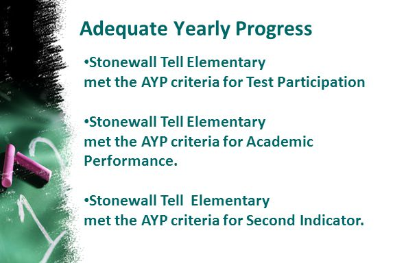 Stonewall Tell Elementary met the AYP criteria for Test Participation Stonewall Tell Elementary met the AYP criteria for Academic Performance. Stonewa