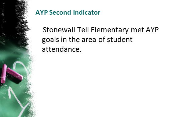 AYP Second Indicator Stonewall Tell Elementary met AYP goals in the area of student attendance.