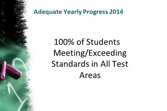 Adequate Yearly Progress 2014 100% of Students Meeting/Exceeding Standards in All Test Areas