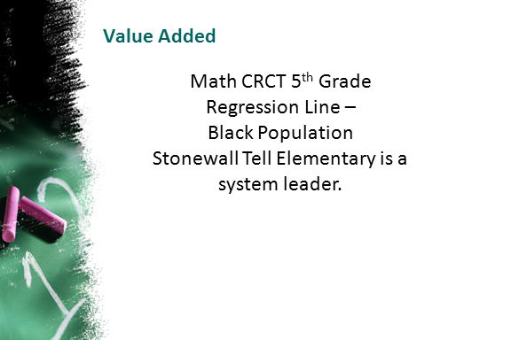 Value Added Math CRCT 5 th Grade Regression Line – Black Population Stonewall Tell Elementary is a system leader.