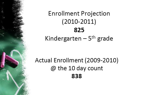 Enrollment Projection (2010-2011) 825 Kindergarten – 5 th grade Actual Enrollment (2009-2010) @ the 10 day count 838
