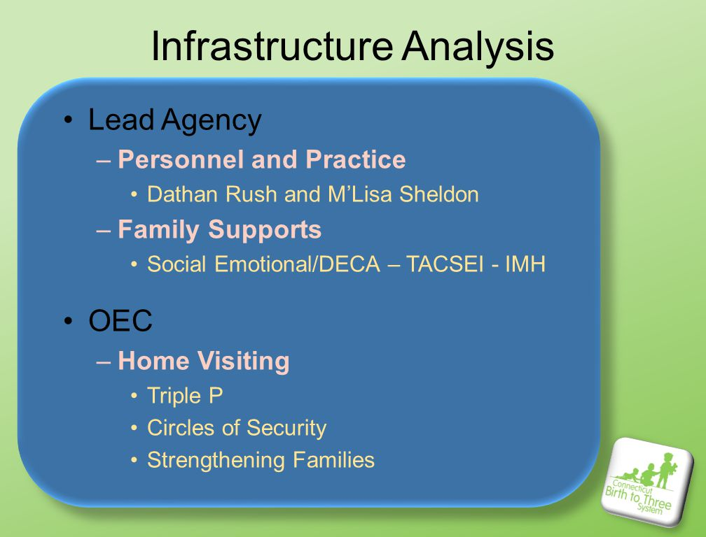 Infrastructure Analysis Lead Agency –Personnel and Practice Dathan Rush and M'Lisa Sheldon –Family Supports Social Emotional/DECA – TACSEI - IMH OEC –Home Visiting Triple P Circles of Security Strengthening Families