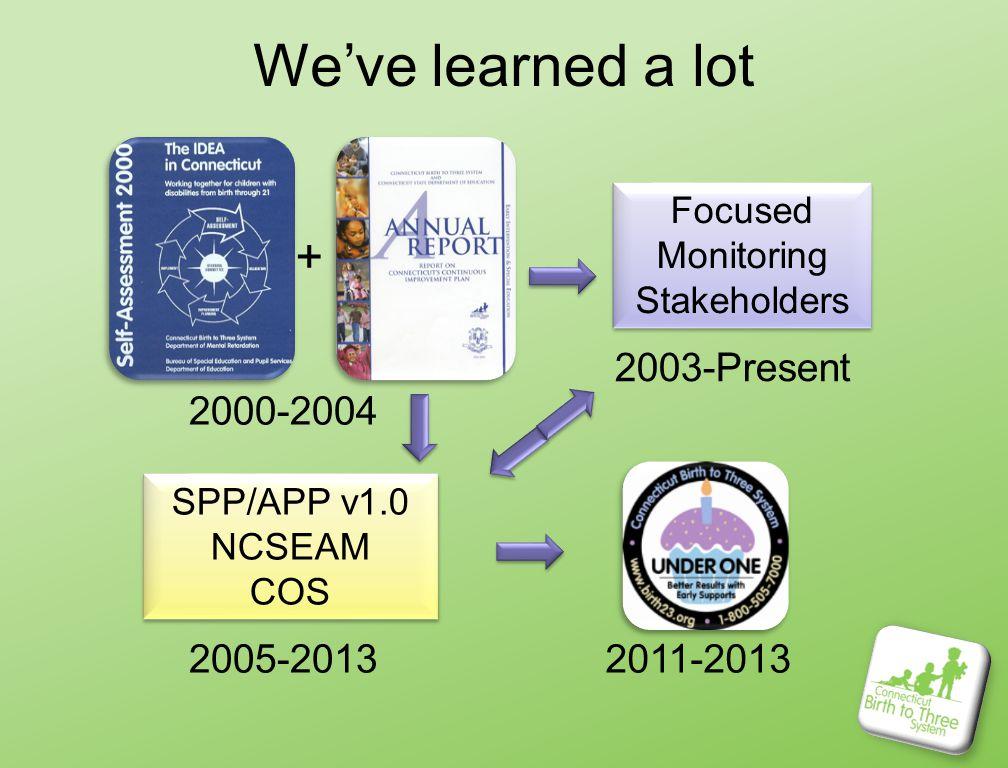 We've learned a lot 2003-Present Focused Monitoring Stakeholders Focused Monitoring Stakeholders 2000-2004 + 2005-2013 SPP/APP v1.0 NCSEAM COS SPP/APP v1.0 NCSEAM COS 2011-2013