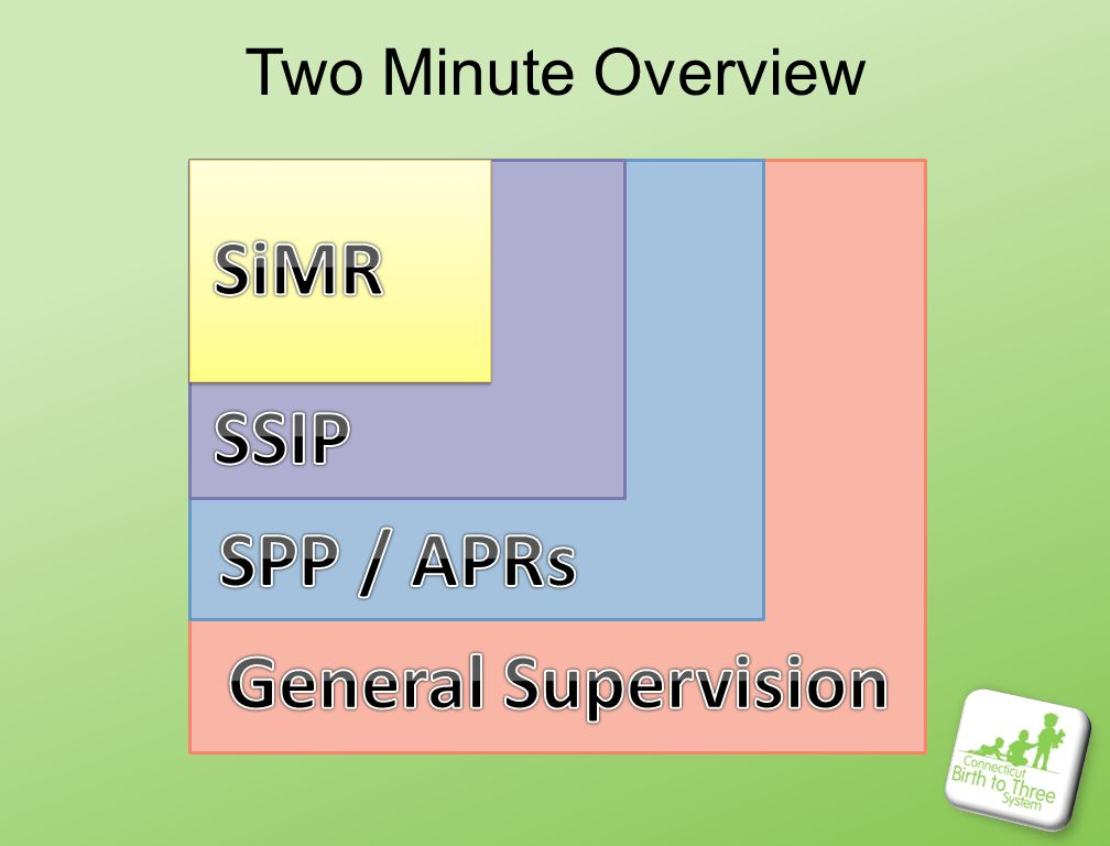 Two Minute Overview General Supervision