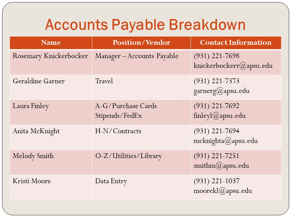 What does Accounts Payable process.