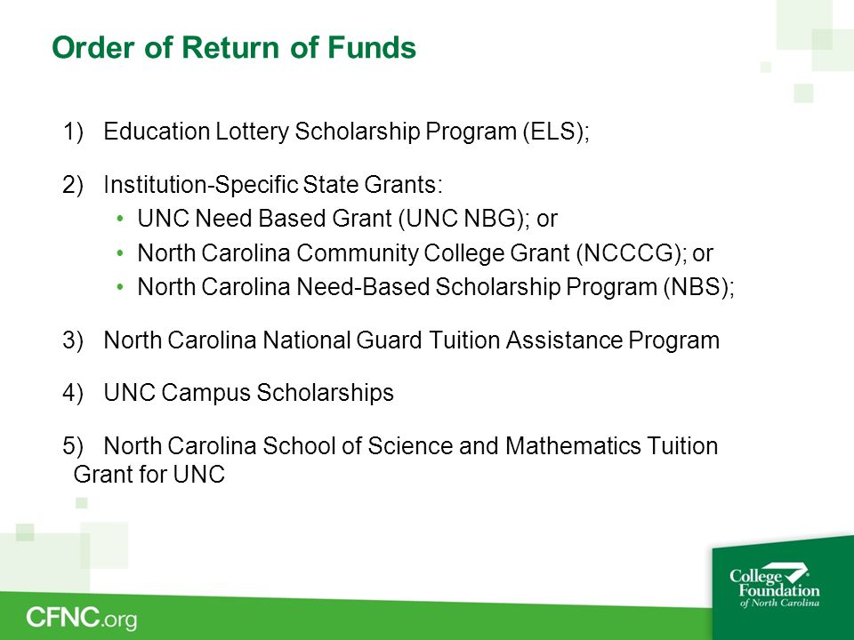 Timing for Return of Funds Institutions shall return State grant funds within 45 days of the date that the institution determines a student withdrew.