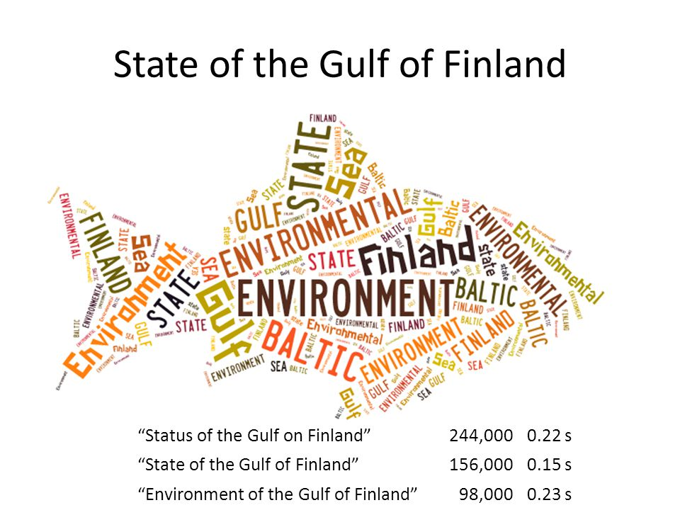 """State of the Gulf of Finland """"Status of the Gulf on Finland""""244,0000.22 s """"State of the Gulf of Finland""""156,0000.15 s """"Environment of the Gulf of Finl"""