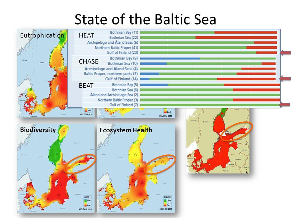 State of the Baltic Sea EutrophicationHazardous substances Biodiversity Ecosystem Health Eutrophication HEAT CHASE BEAT