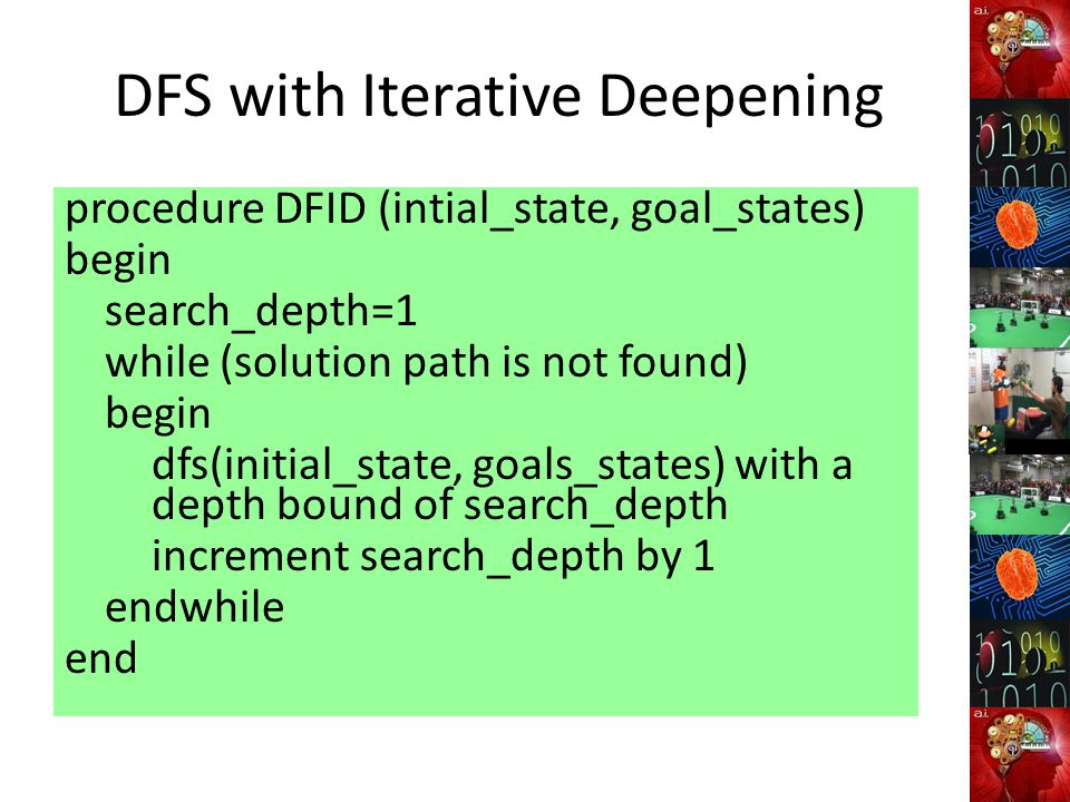 DFS with Iterative Deepening procedure DFID (intial_state, goal_states) begin search_depth=1 while (solution path is not found) begin dfs(initial_state, goals_states) with a depth bound of search_depth increment search_depth by 1 endwhile end