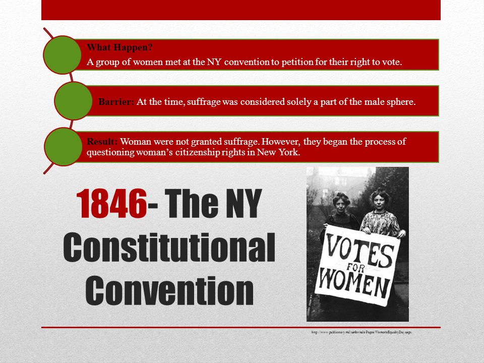 1846- The NY Constitutional Convention What Happen.