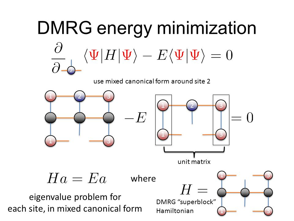 DMRG energy minimization 2 2 1 1 3 3 1 1 3 3 2 2 1 1 3 3 1 1 3 3 2 2 use mixed canonical form around site 2 unit matrix eigenvalue problem for each site, in mixed canonical form where 1 1 3 3 1 1 3 3 DMRG superblock Hamiltonian