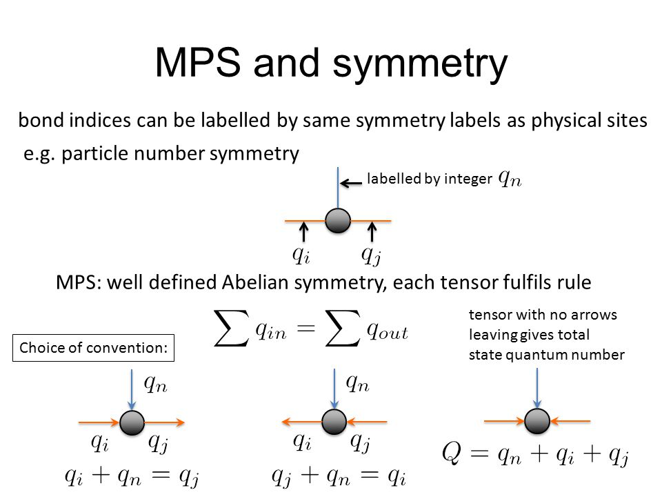 MPS and symmetry bond indices can be labelled by same symmetry labels as physical sites labelled by integer e.g.