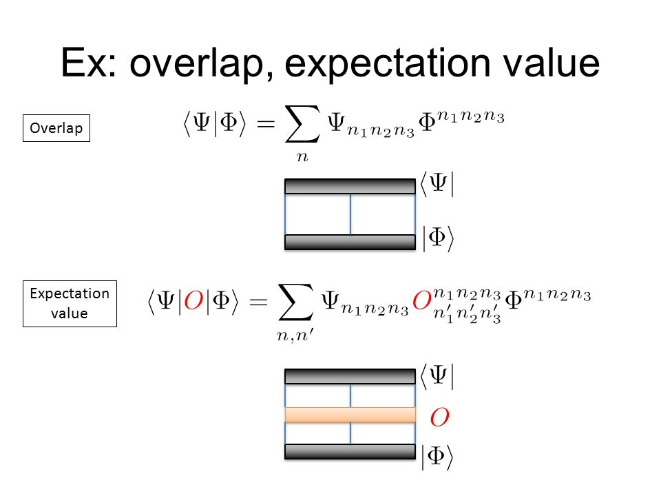 Ex: overlap, expectation value Overlap Expectation value