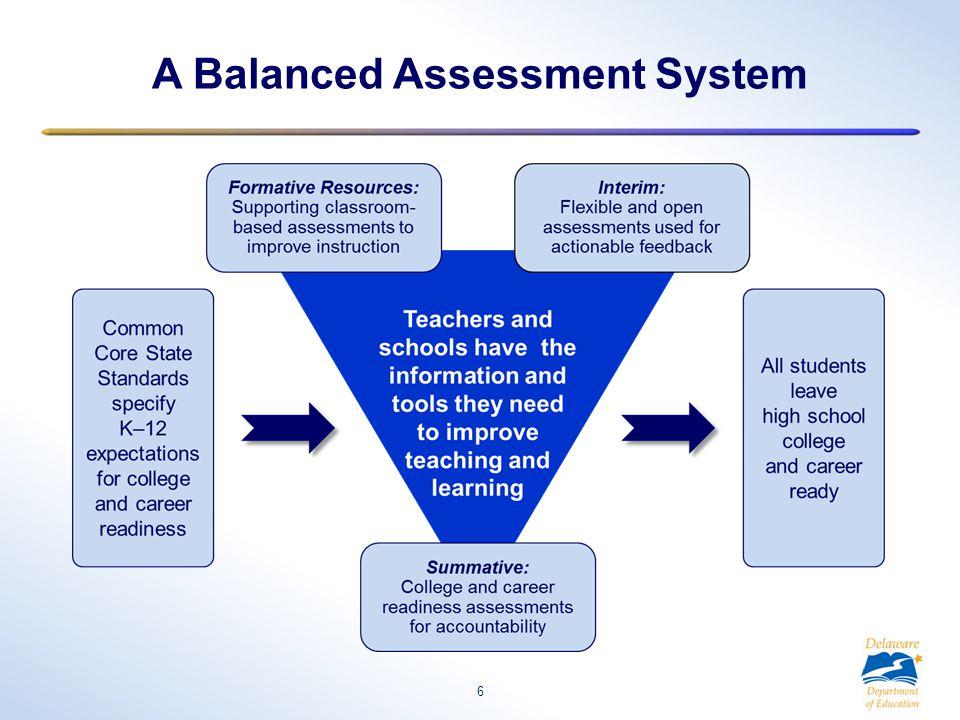 A Balanced Assessment System 6