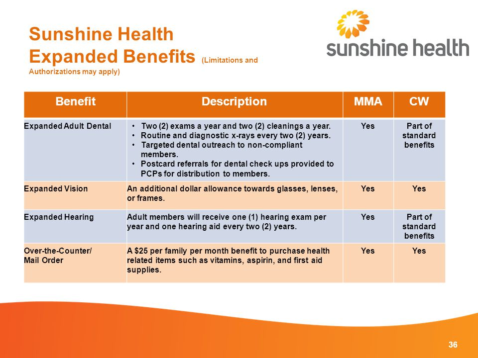 Sunshine Health Expanded Benefits (Limitations and Authorizations may apply) 36 BenefitDescriptionMMACW Expanded Adult DentalTwo (2) exams a year and two (2) cleanings a year.