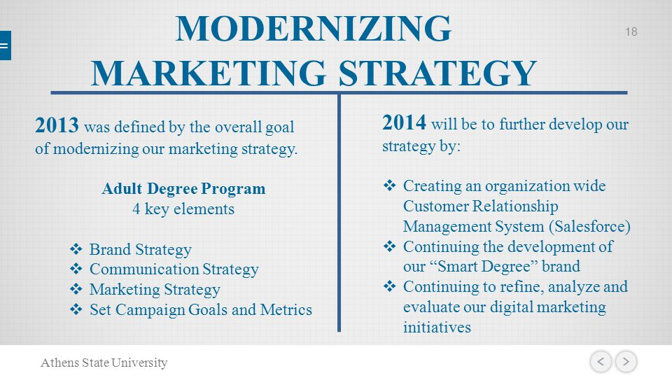 MODERNIZING MARKETING STRATEGY 2014 will be to further develop our strategy by:  Creating an organization wide Customer Relationship Management System (Salesforce)  Continuing the development of our Smart Degree brand  Continuing to refine, analyze and evaluate our digital marketing initiatives Athens State University 2013 was defined by the overall goal of modernizing our marketing strategy.