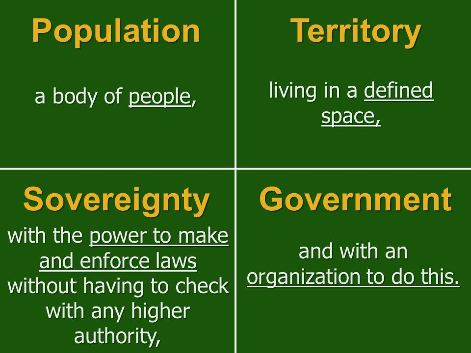 Population a body of people, TerritorySovereigntyGovernment living in a defined space, with the power to make and enforce laws without having to check
