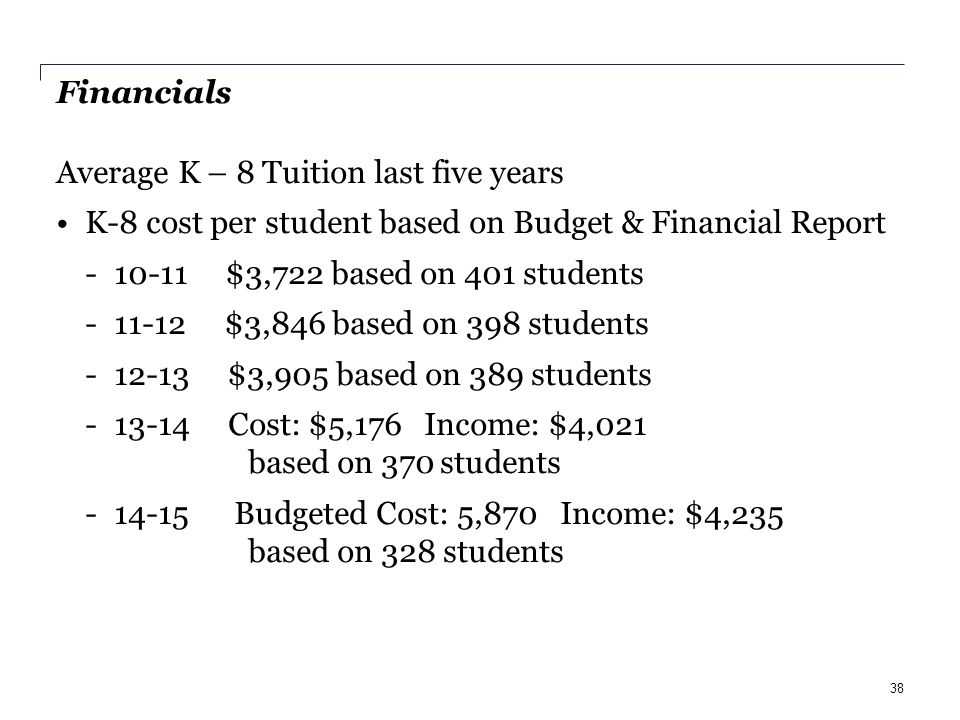 Financials Average K – 8 Tuition last five years K-8 cost per student based on Budget & Financial Report -10-11 $3,722 based on 401 students -11-12 $3,846 based on 398 students -12-13 $3,905 based on 389 students -13-14 Cost: $5,176 Income: $4,021 based on 370students -14-15 Budgeted Cost: 5,870 Income: $4,235 based on 328 students 38
