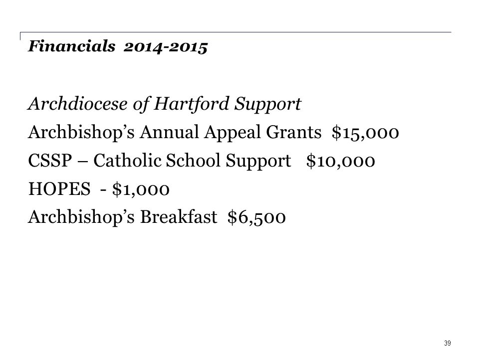 Financials 2014-2015 Archdiocese of Hartford Support Archbishop's Annual Appeal Grants $15,000 CSSP – Catholic School Support $10,000 HOPES - $1,000 Archbishop's Breakfast $6,500 39