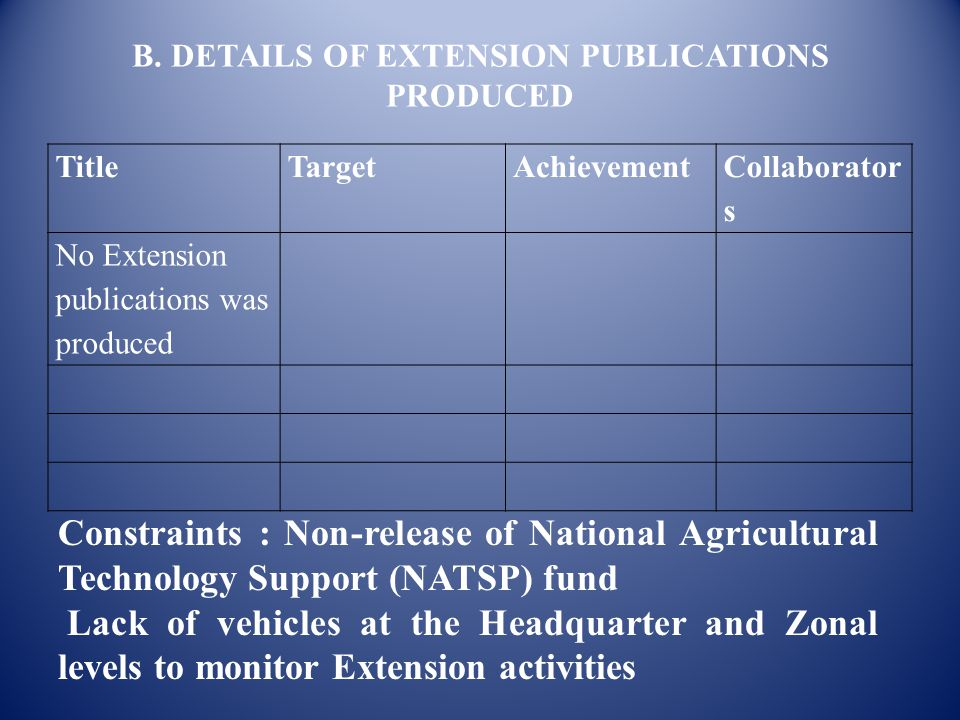 B. DETAILS OF EXTENSION PUBLICATIONS PRODUCED TitleTargetAchievement Collaborator s No Extension publications was produced Constraints : Non-release o