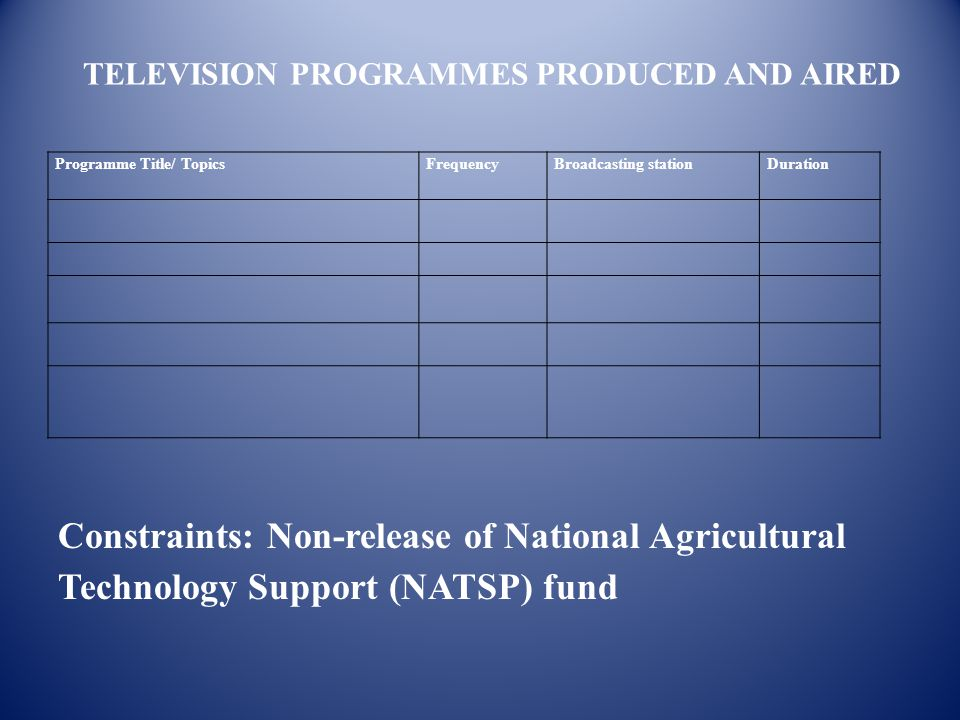 TELEVISION PROGRAMMES PRODUCED AND AIRED Programme Title/ TopicsFrequencyBroadcasting stationDuration Constraints: Non-release of National Agricultural Technology Support (NATSP) fund
