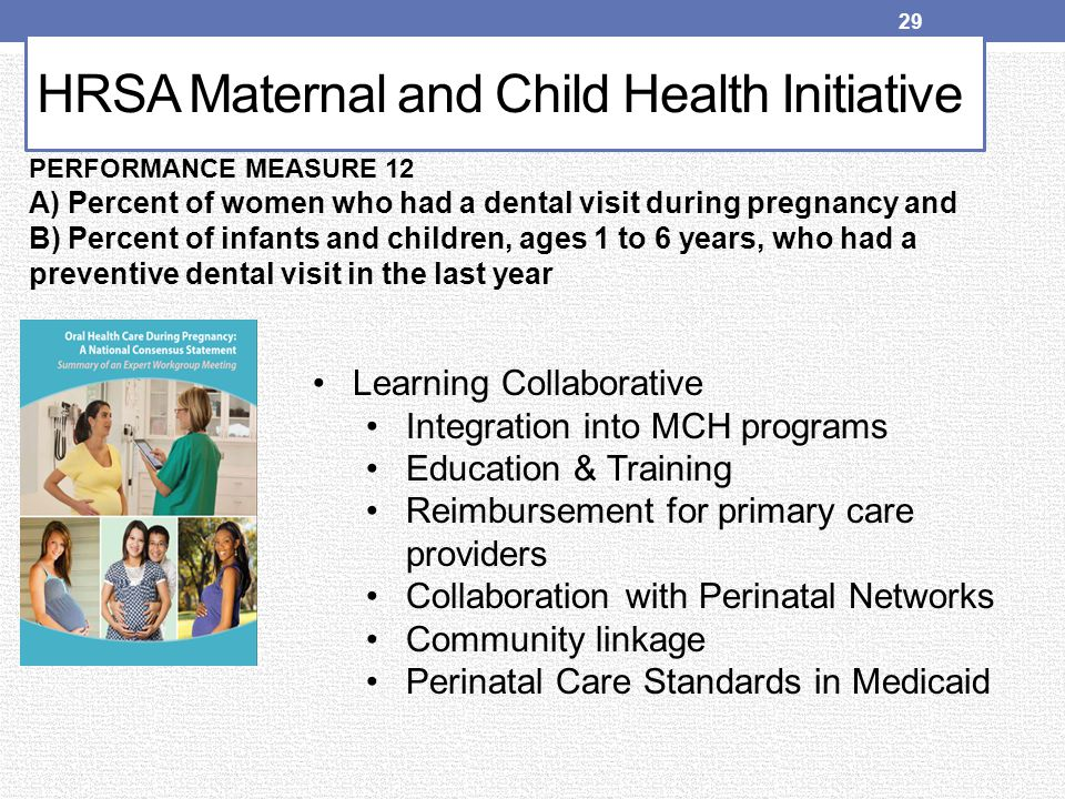 HRSA Maternal and Child Health Initiative Learning Collaborative Integration into MCH programs Education & Training Reimbursement for primary care pro
