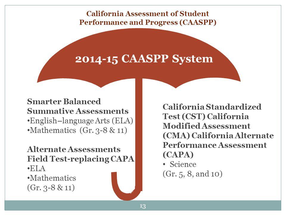 13 2014-15 CAASPP System Smarter Balanced Summative Assessments English–language Arts (ELA) Mathematics (Gr.