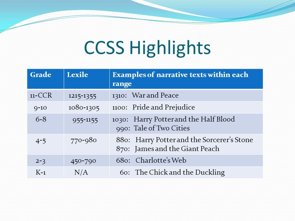 CCSS Highlights GradeLexileExamples of narrative texts within each range 11-CCR 1215-13551310: War and Peace 9-10 1080-13051100: Pride and Prejudice 6