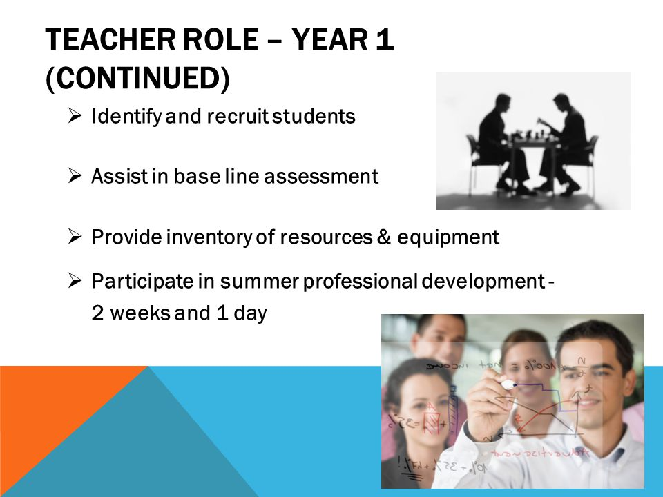 TEACHER ROLE – YEAR 1 (CONTINUED)  Identify and recruit students  Assist in base line assessment  Provide inventory of resources & equipment  Part