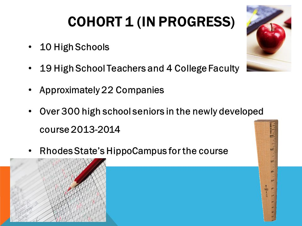 COHORT 1 (IN PROGRESS) 10 High Schools 19 High School Teachers and 4 College Faculty Approximately 22 Companies Over 300 high school seniors in the ne