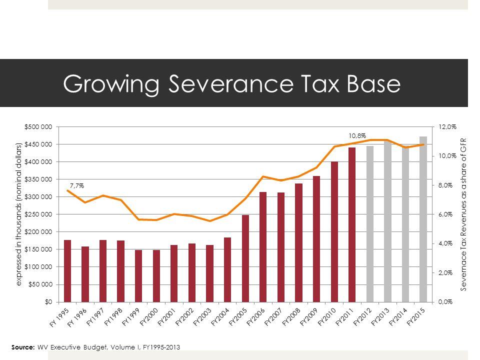 Growing Severance Tax Base