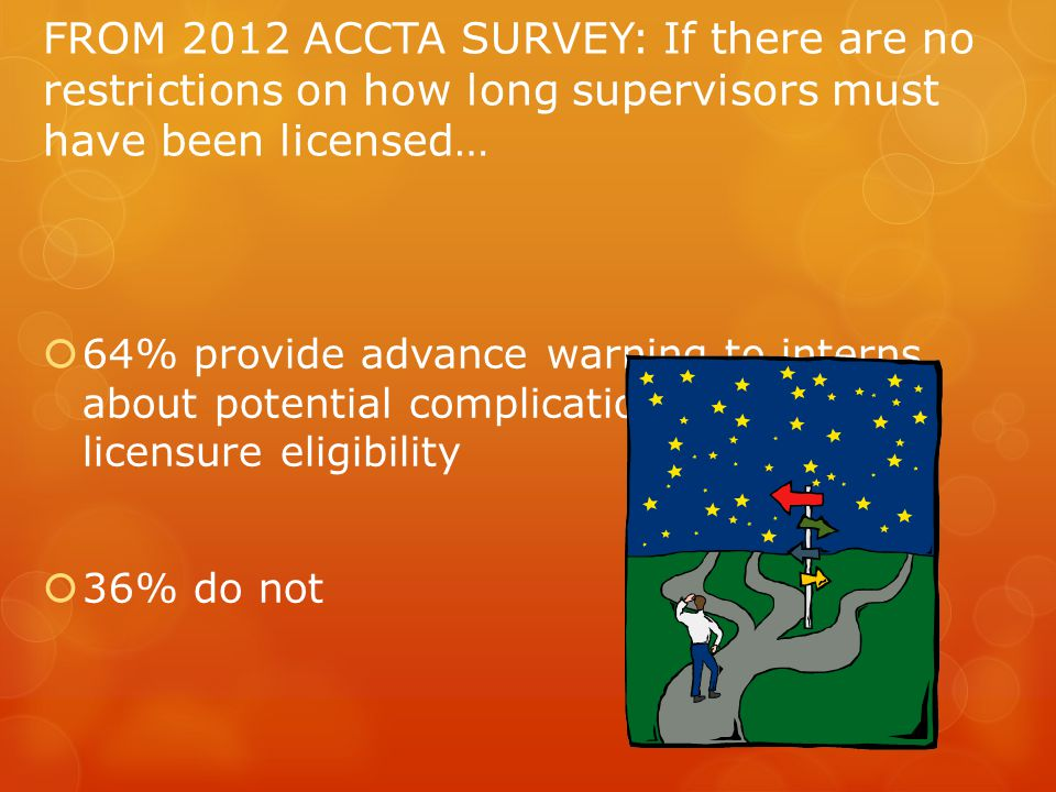 FROM 2012 ACCTA SURVEY: If there are no restrictions on how long supervisors must have been licensed…  64% provide advance warning to interns about potential complications related to licensure eligibility  36% do not