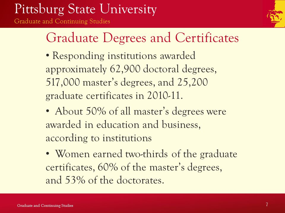 Pittsburg State University Graduate and Continuing Studies Graduate Degrees and Certificates Responding institutions awarded approximately 62,900 doctoral degrees, 517,000 master's degrees, and 25,200 graduate certificates in 2010-11.