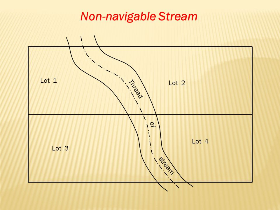 Lot 1 Lot 2 Lot 3 Lot 4 Thread of stream Non-navigable Stream