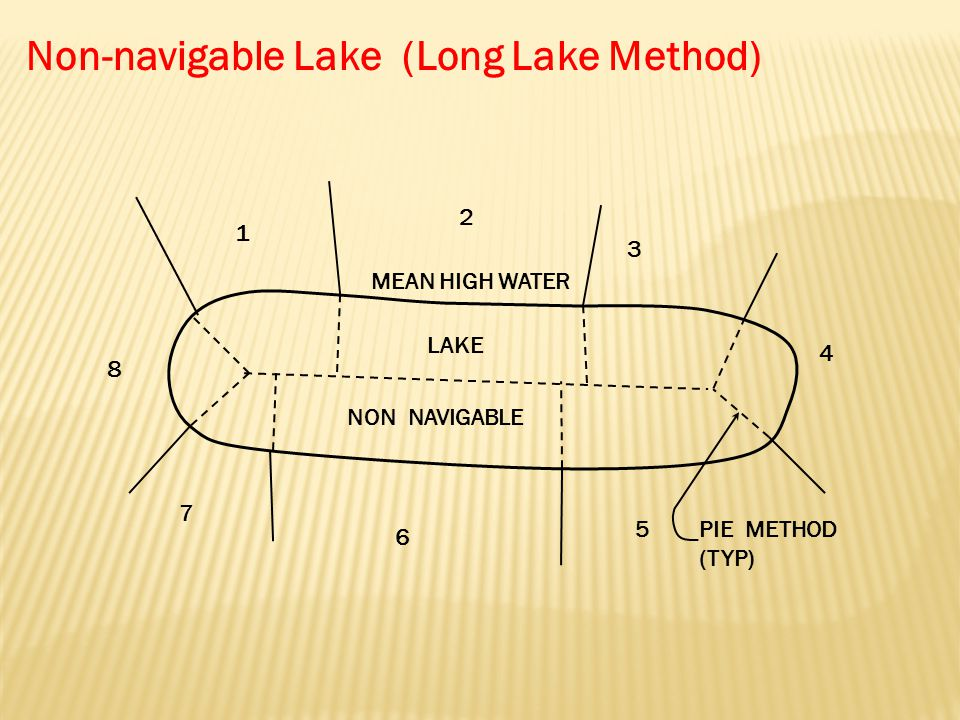 LAKE NON NAVIGABLE 1 2 3 4 5 6 7 8 MEAN HIGH WATER PIE METHOD (TYP) Non-navigable Lake (Long Lake Method)