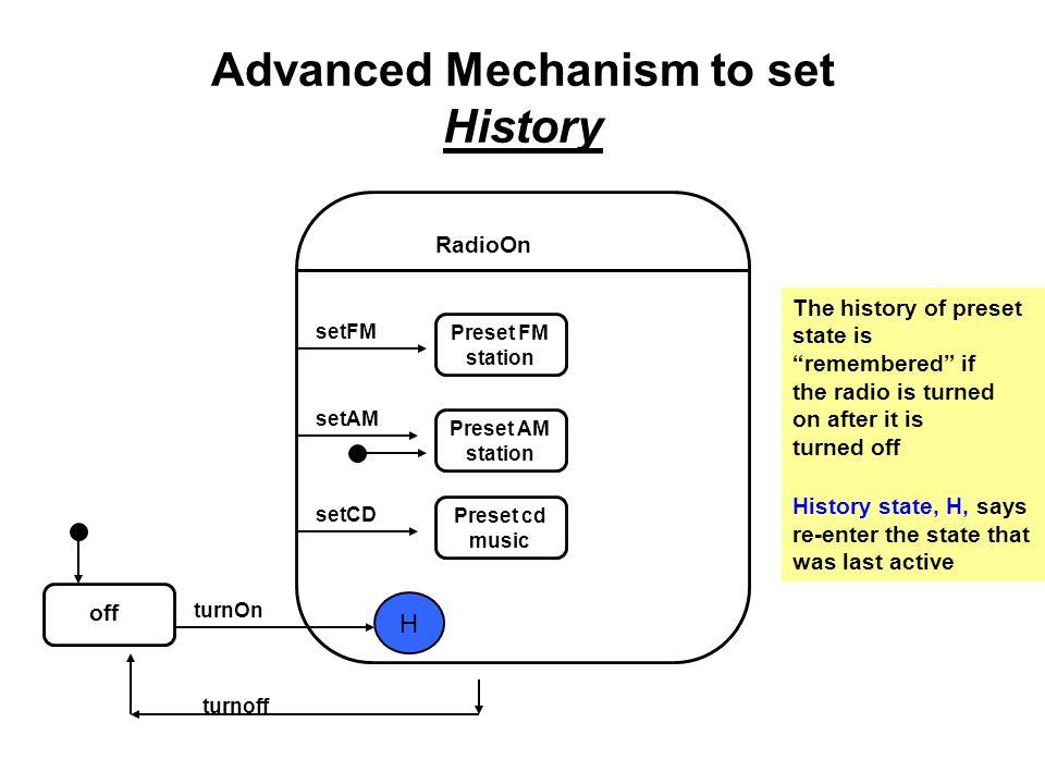 Advanced Mechanism to set History RadioOn off turnOn turnoff H Preset cd music Preset AM station Preset FM station setFM setCD setAM The history of pr