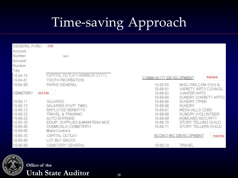 28 Office of the Utah State Auditor Time-saving Approach
